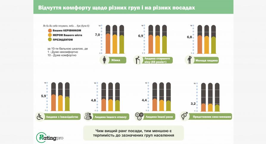 вводный инструктаж по экологии  Дошкольное Образование